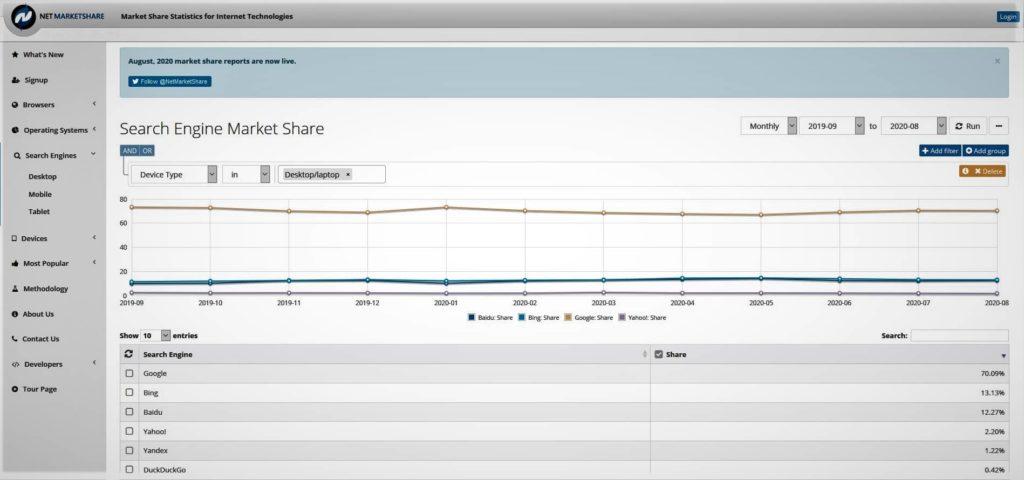 Booster l'apparition d'un site dans les résultats d'un moteur de recherche